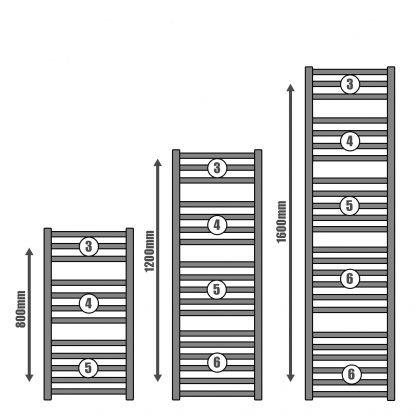 aura-steel-size-guide
