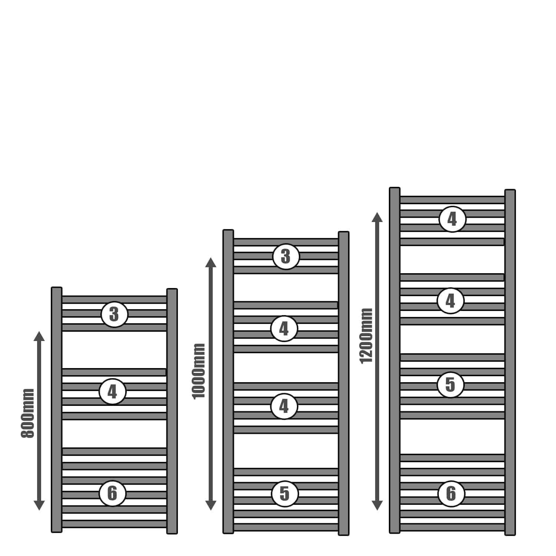 Aura 22 Budget Towel Warmer – Central Heating (Chrome) 2