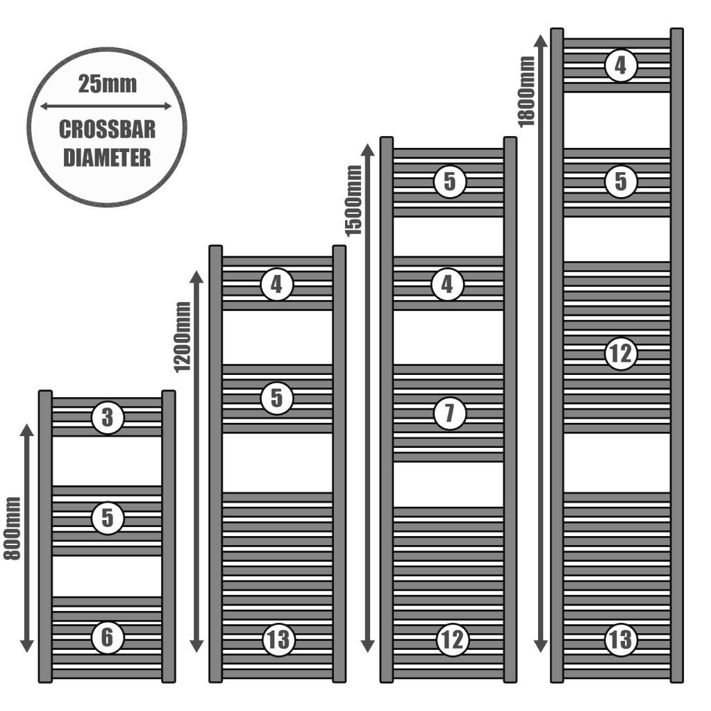 Aura 25 Straight Heated Towel Rail, Chrome – Electric + Fused Spur Timer 2