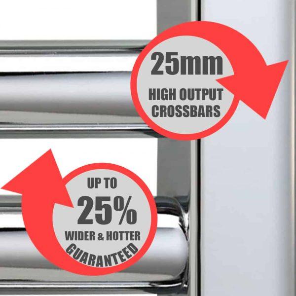 Aura 25 Straight Heated Towel Rail, White - Dual Fuel + Fused Spur Timer